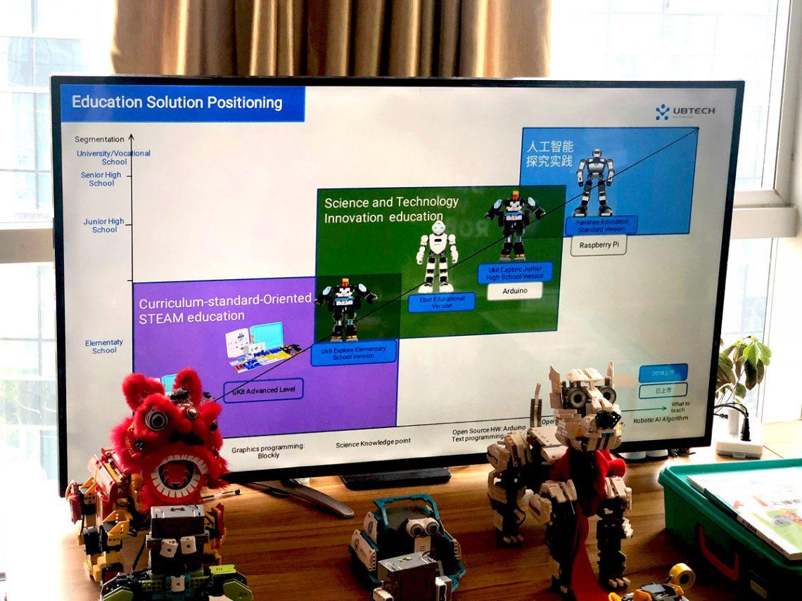 Spielerischer Umgang mit Robotik und KI - Roboter für jede Altersklasse
