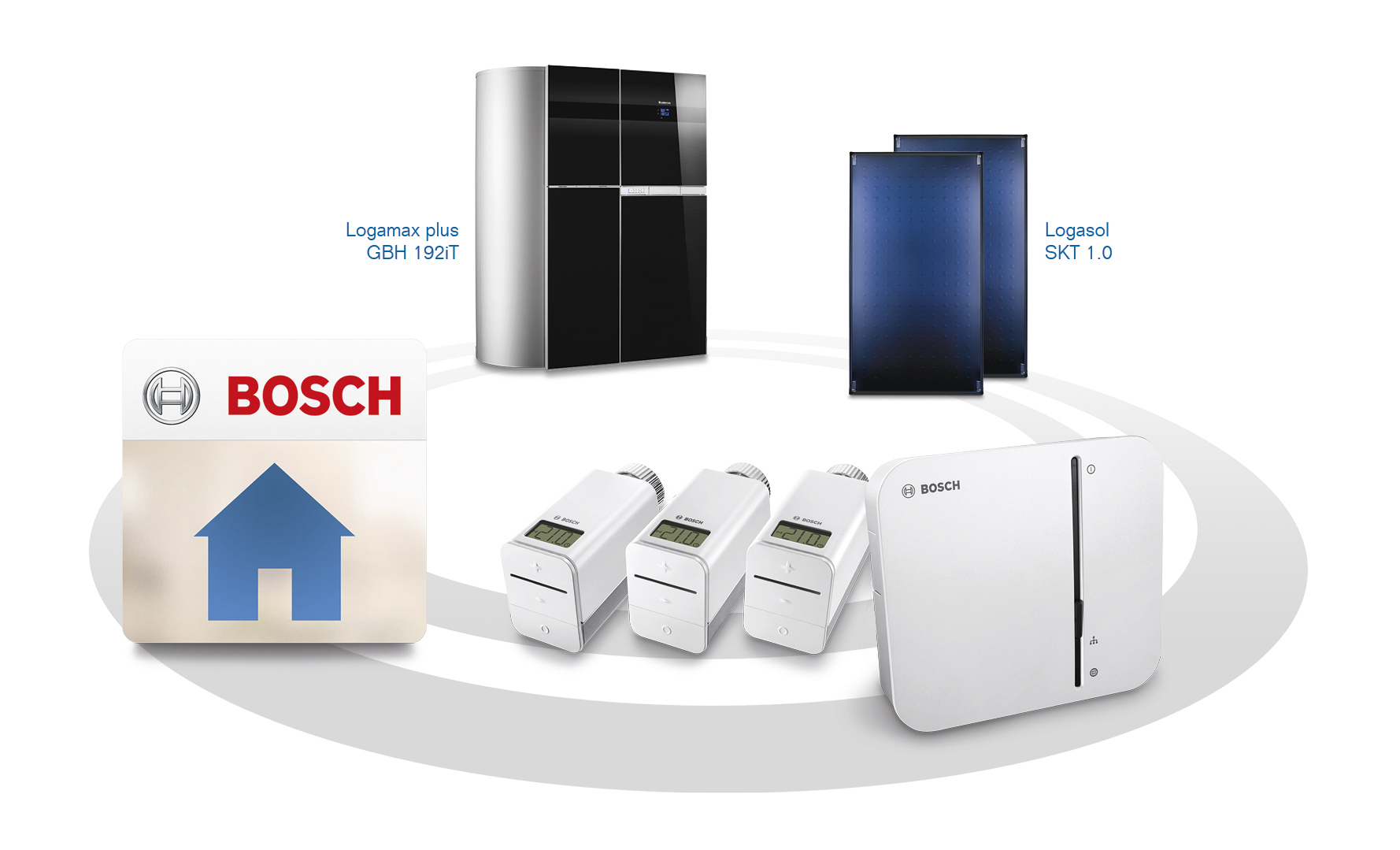 bosch smart home l sung regelt individuelle temperatur in jedem raum. Black Bedroom Furniture Sets. Home Design Ideas