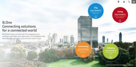 Smart Building, Smart City und Smart Mobility