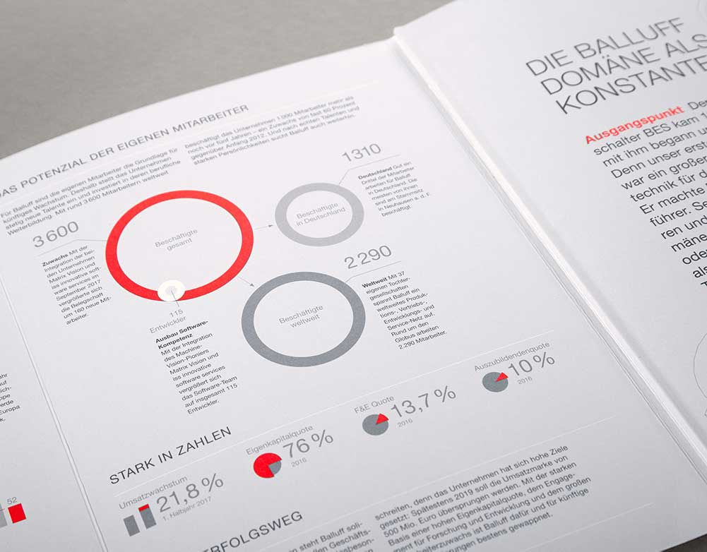 Corporate Publishing - Der Unternehmensbericht als Magazin beweiset Stil durch edle Haptik und gelungenes Design